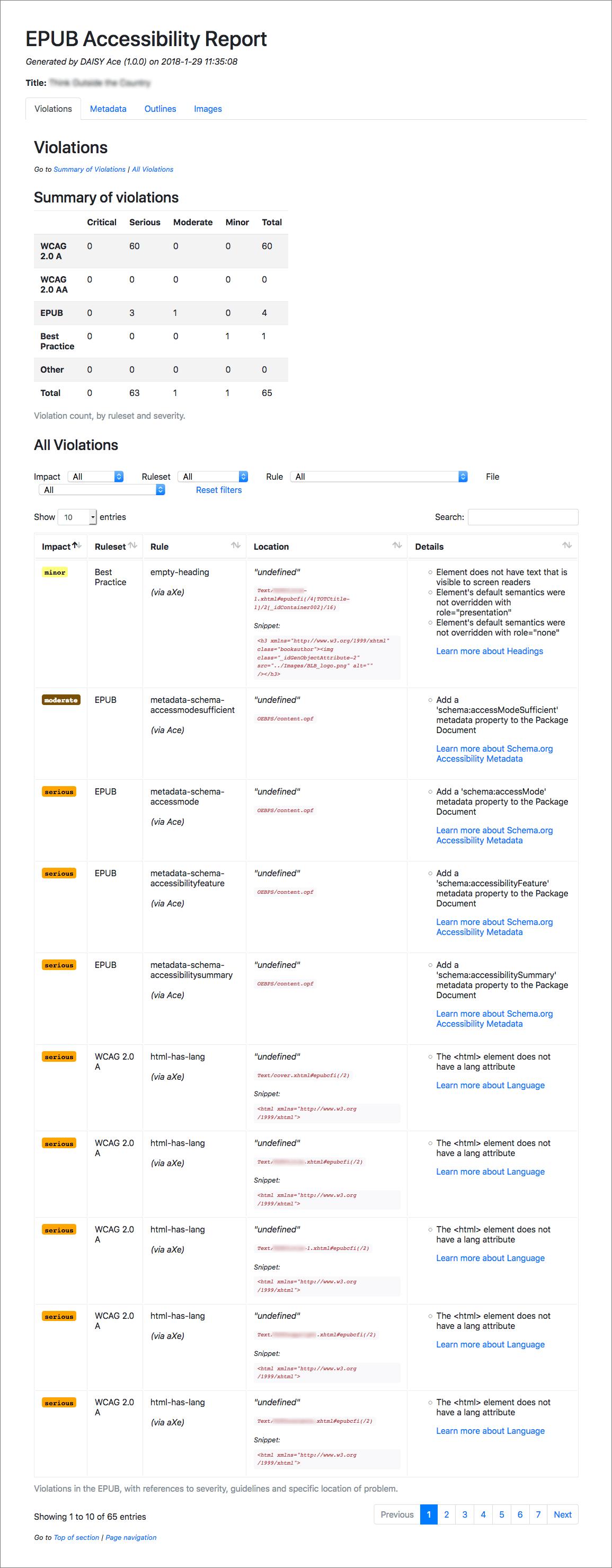 Aceの出力した検証結果(HTMLフォーマット)のスクリーンショット