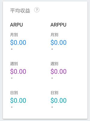 収益情報のスクリーンショット