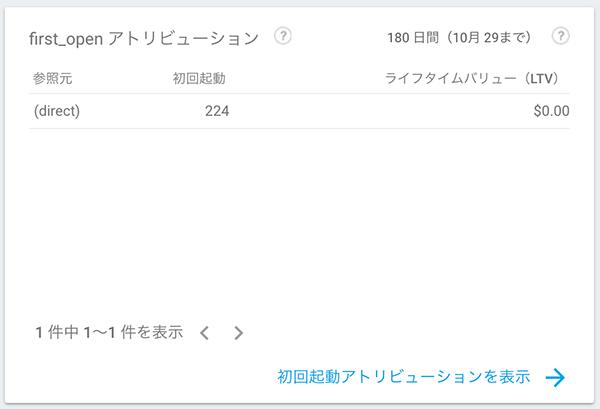 first_openの情報のスクリーンショット