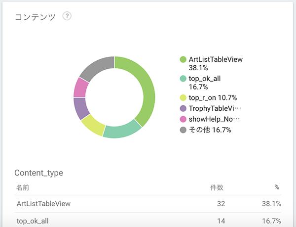 select_contentイベントのスクリーンショット
