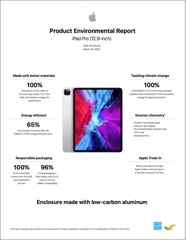 Screen capture of Apple Environmental Report