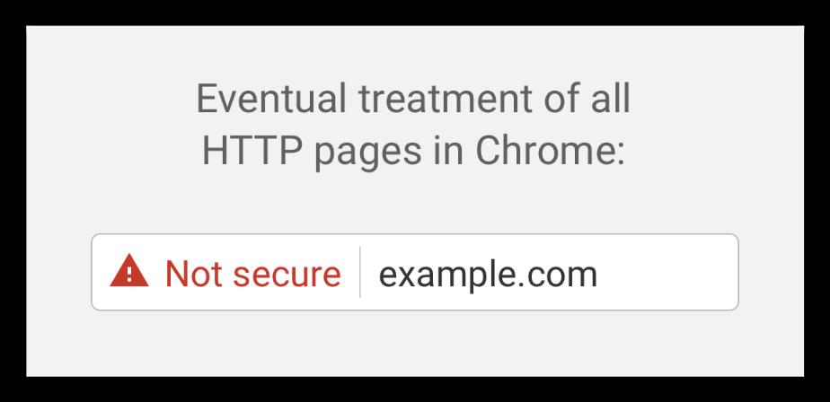 Chromeにおける非暗号化ページでの最終的な表示イメージ