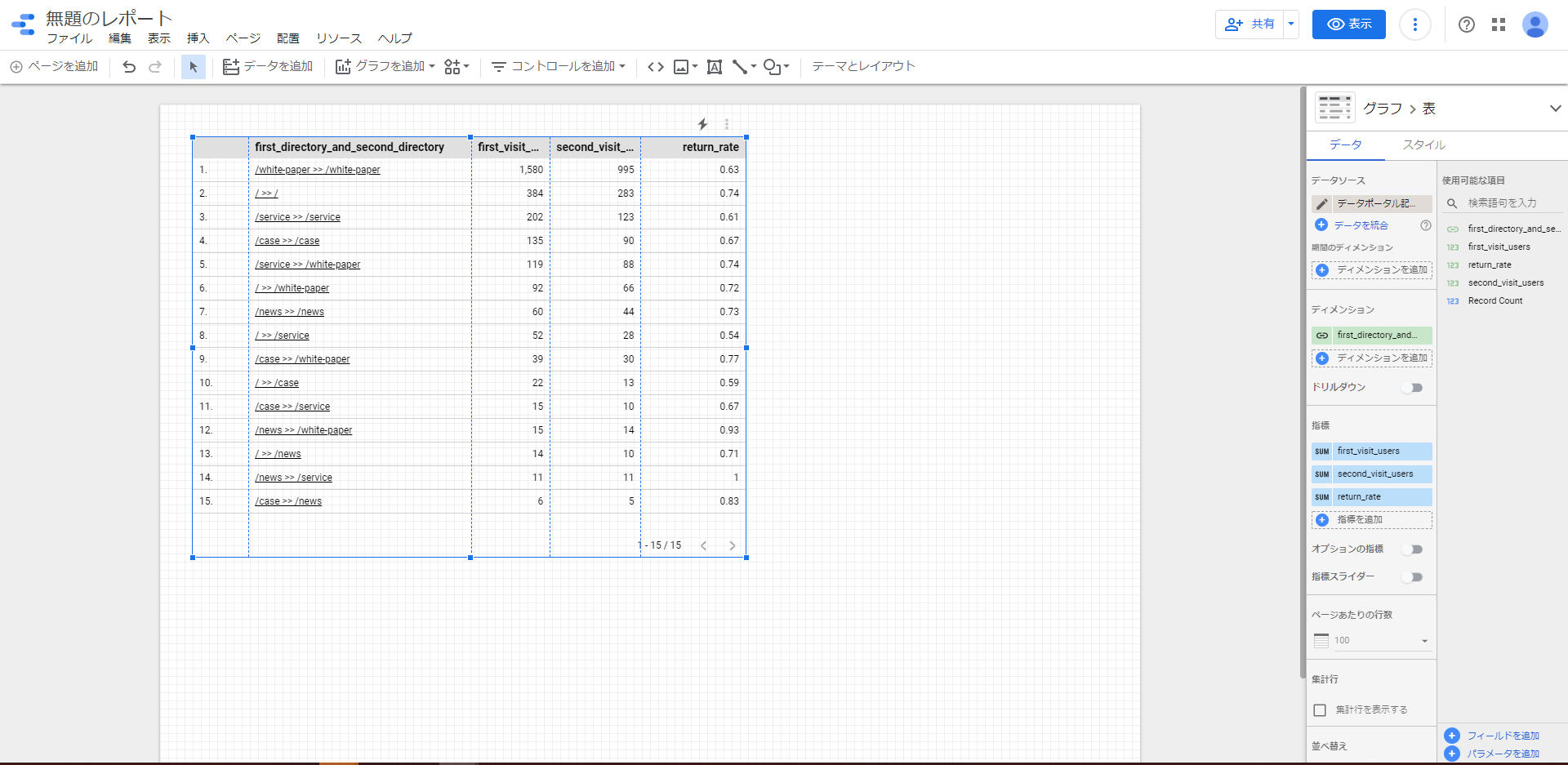 データポータル画面