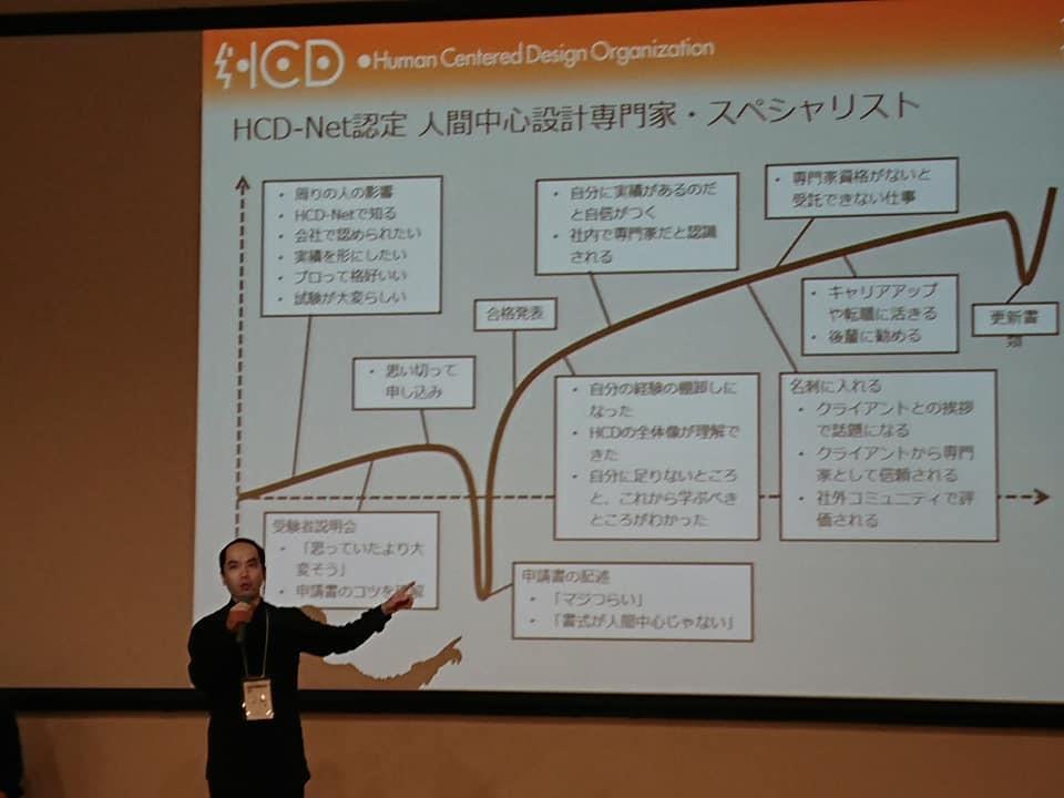 HCD専門家・スペシャリストのジャーニーマップ(写真提供/山口優様)